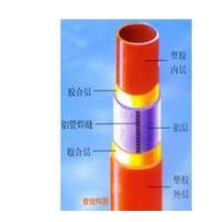 佳洁利牌铝塑复合管