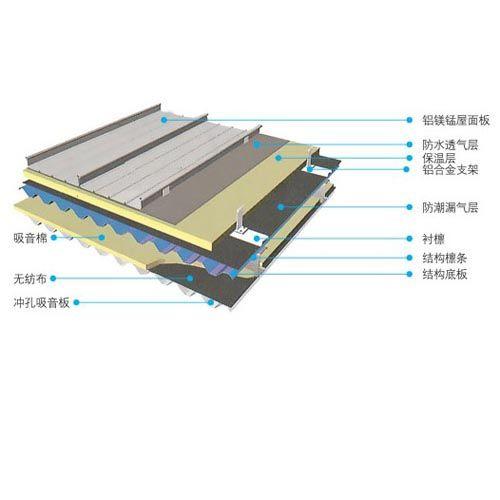 成都彩钢-铝锰镁屋面系统