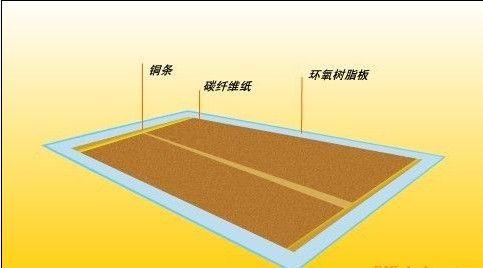 电热板碳晶墙暖延吉地区总代理
