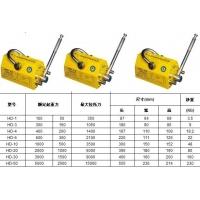 供应手动型永磁吸盘永磁起重器沪东厂家出厂价高性能