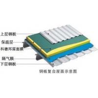 金属屋面系统加强型0.49mm防水透汽膜(防冷凝结露)