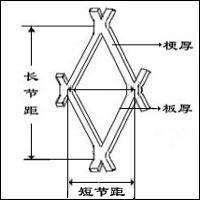 武汉(湖北)钢板网