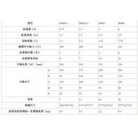 诺亚HSH型手板葫芦/手板葫芦价格/手动葫芦/手板葫芦厂家