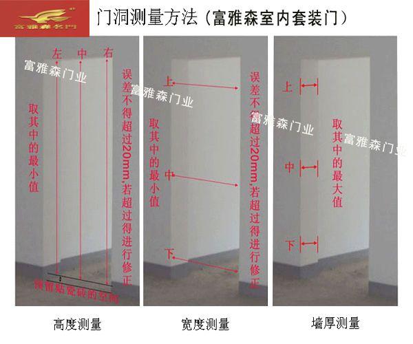 装修设计测量步骤