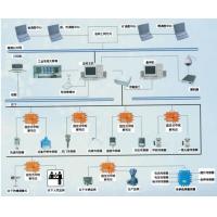 KJ76型矿用安全监控系统