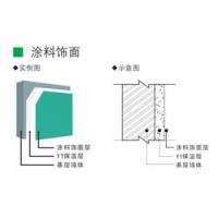 国内效果最好的保温材料|国内建筑保温材料