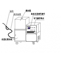普通便移動型定量注油機