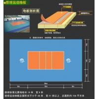 湖南长沙排球场专用运动地板