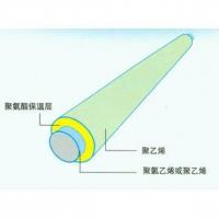南京昕普源保温建材-聚氨脂系列-内层保温涂料的复合型保温管