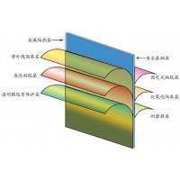 石家庄玻璃贴膜 石家庄隔热膜 装饰膜 防爆膜 反光膜