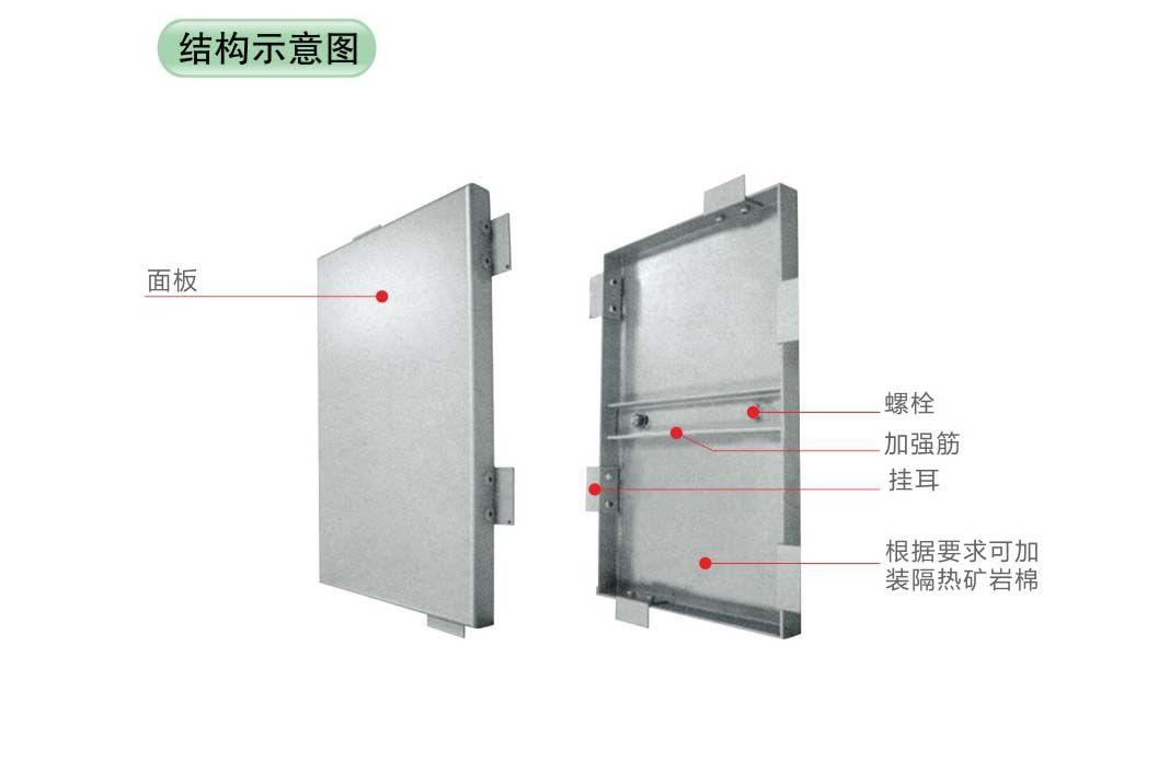 【金属装饰面板】包装说明 表面贴保护膜,再包装泡泡胶,钉木箱装货