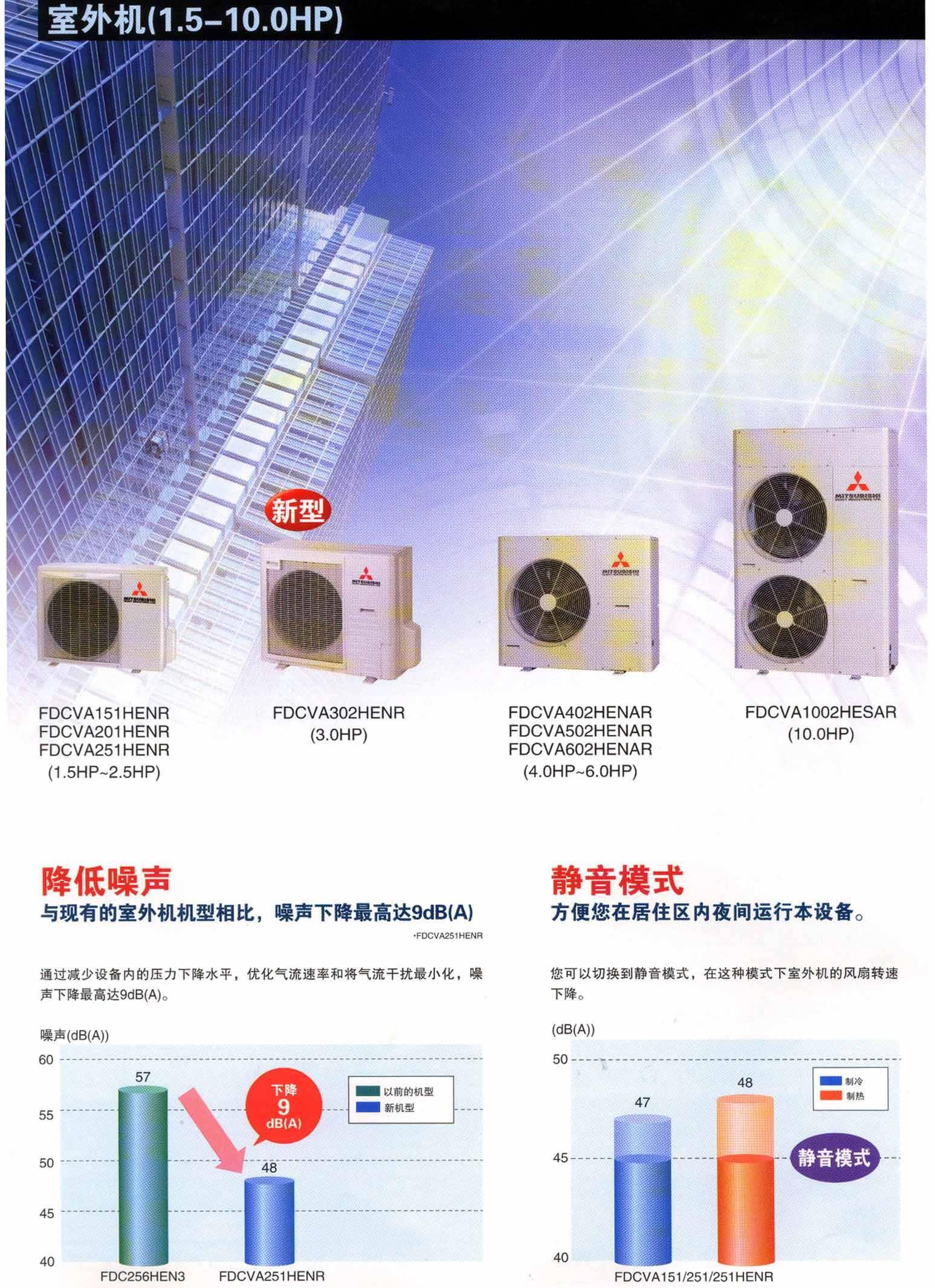 三菱重工变频环保型商用系列