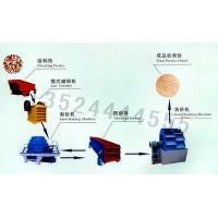 機制砂加工設備/石料制砂生產線/干法制砂生產線