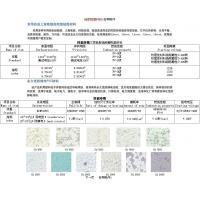 防静电地板检验报告 博尼批发各种防静电地板配件