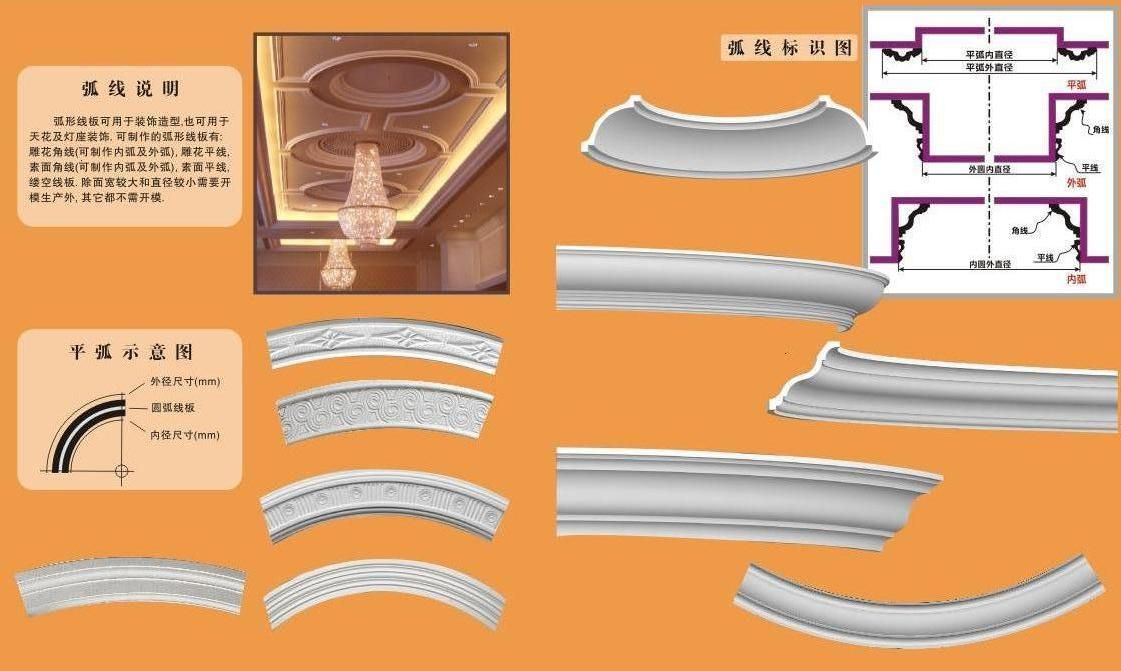 南京PU弧形线板-金典雅致PU建材-弧形线板系列
