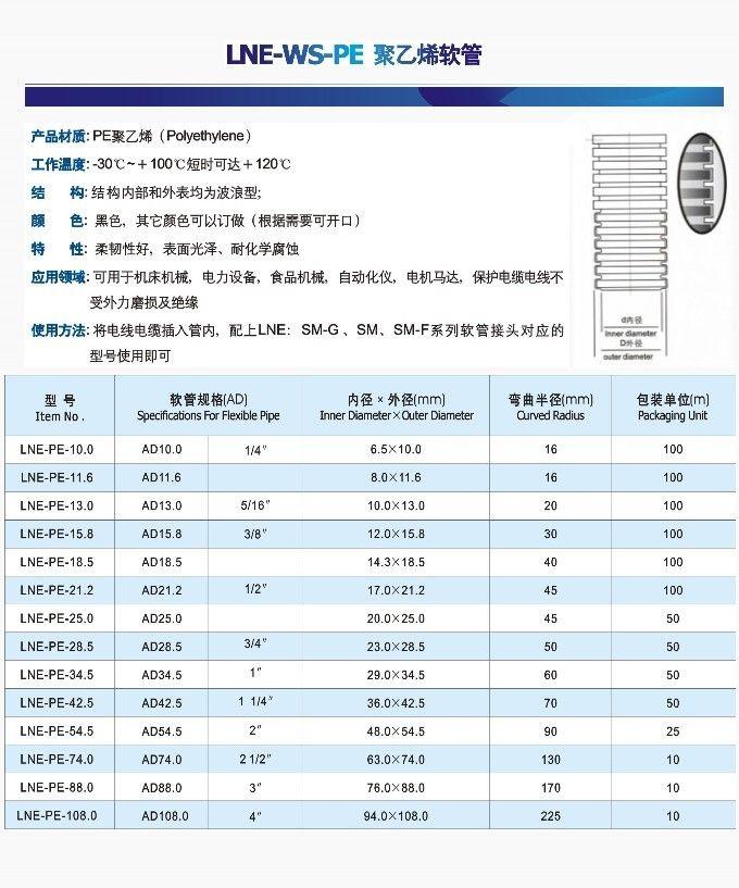 pvc线管规格型号