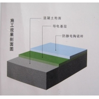 上海防静电地板中梁建材,耐酸瓷砖,防静电陶瓷砖中梁建材