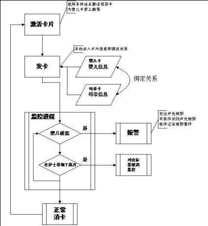 电路 电路图 电子 设计 素材 原理图 424_461