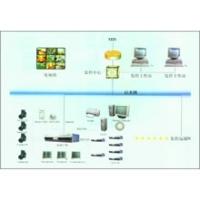 雨田骏科技-韩国POS-Watch专业数字图像监控系统