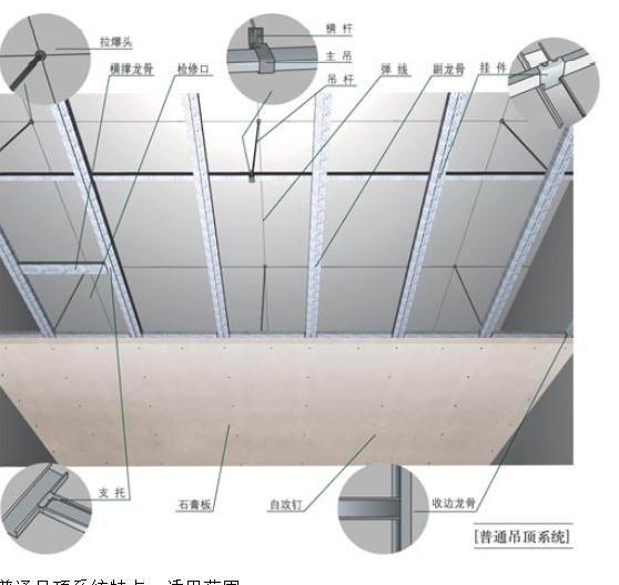 南京石膏板吊顶 轻钢龙骨石膏板吊顶安装