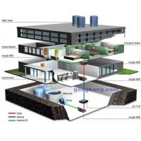 供应--中央空调控制系统、智能新风系统