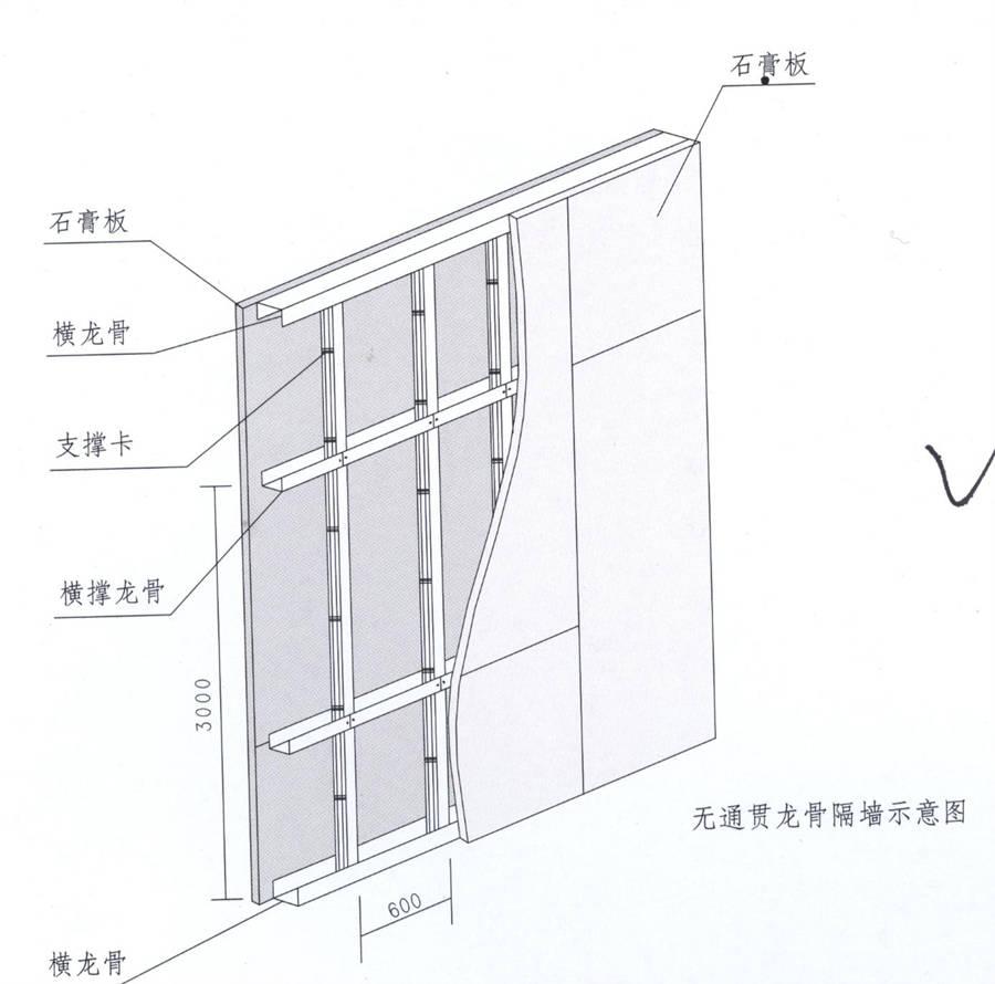 龙牌石膏板吊顶系列