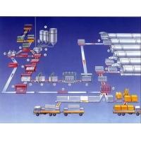 供應加氣磚生產線、加氣塊生產線、蒸養磚成套設備