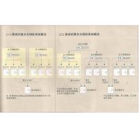 日本原装MIWA美和酒店管理系统锁具