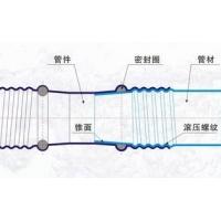 独家专利:螺压不锈钢水管及管件