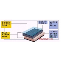 洁福/FORBO PVC地板