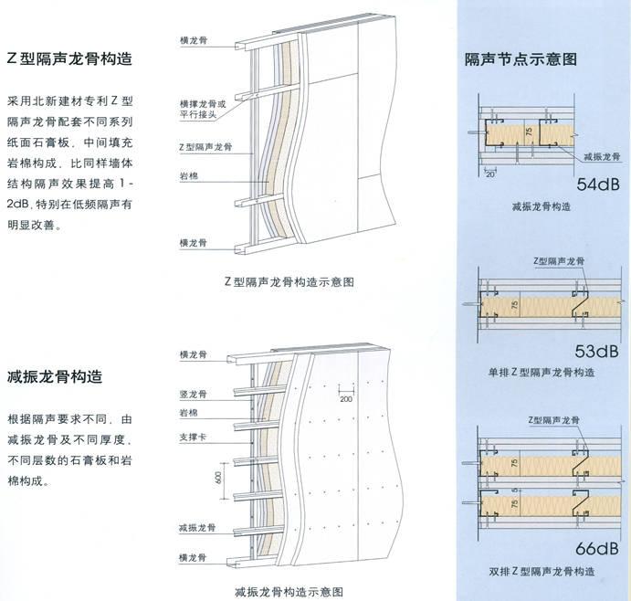 民用建筑隔声设计规范4.2.5条是什么