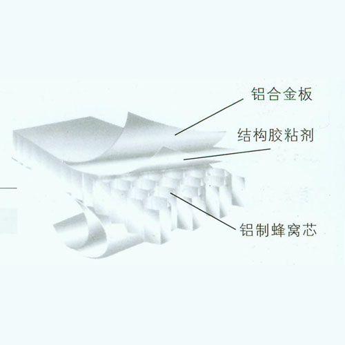 南京吊�-金�偬旎�-蜂巢板系列