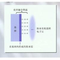 石膏防水剂