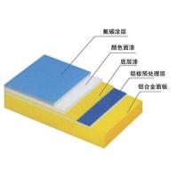 铝材表面氟碳喷涂