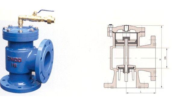 液压水位控制阀,是一种自动控制水箱