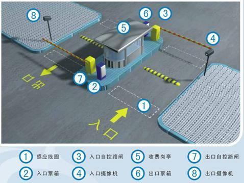 广州智能停车场收费管理系统