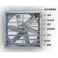 排气扇,工业排气扇