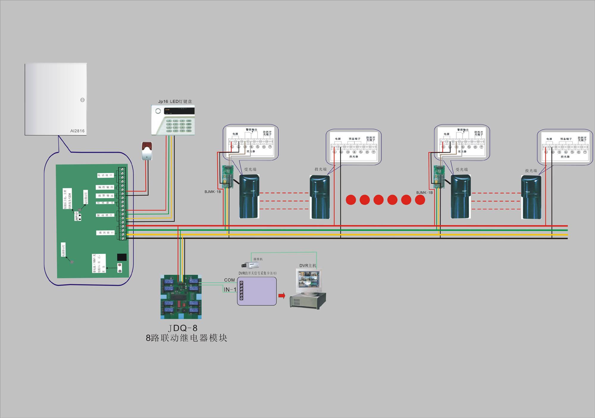 三、主要功能介绍:安装方便,无线连接,即插即用。操作简单,无线遥控。现场高分贝警笛,恐吓盗贼。门窗保护,更加安全。门铃功能,36首铃声可选。迎宾器功能。百万组进口编码芯片,无法破译。系统故障自检,欠压指示。 广州科学城神舟路885号白云蓝天科技园A栋5楼 无论是贼人登堂入室还是家中可燃气体泄漏,电子看家狗都可以第一时间电话通知您这些危险的事情,同时现场警笛大做吓退贼人,且厨房排气扇自动打开消除煤气爆炸危险同时还有无线门铃和电子迎宾器功能.