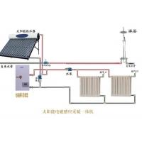 美庭牌太阳能电磁感应采暖器