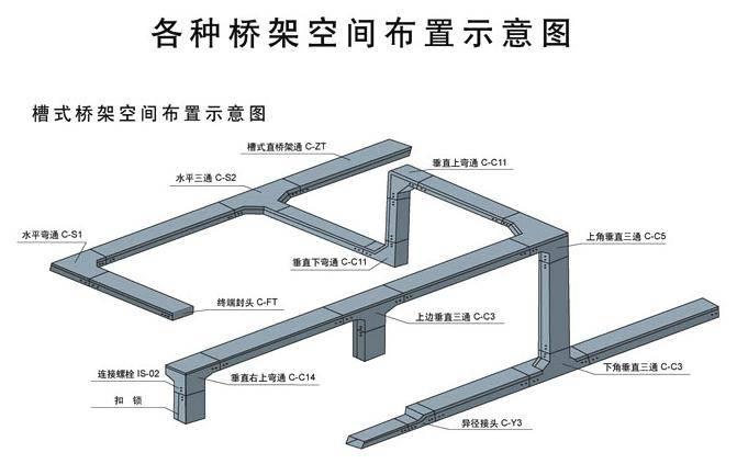热镀锌线槽 电缆桥架 桥架