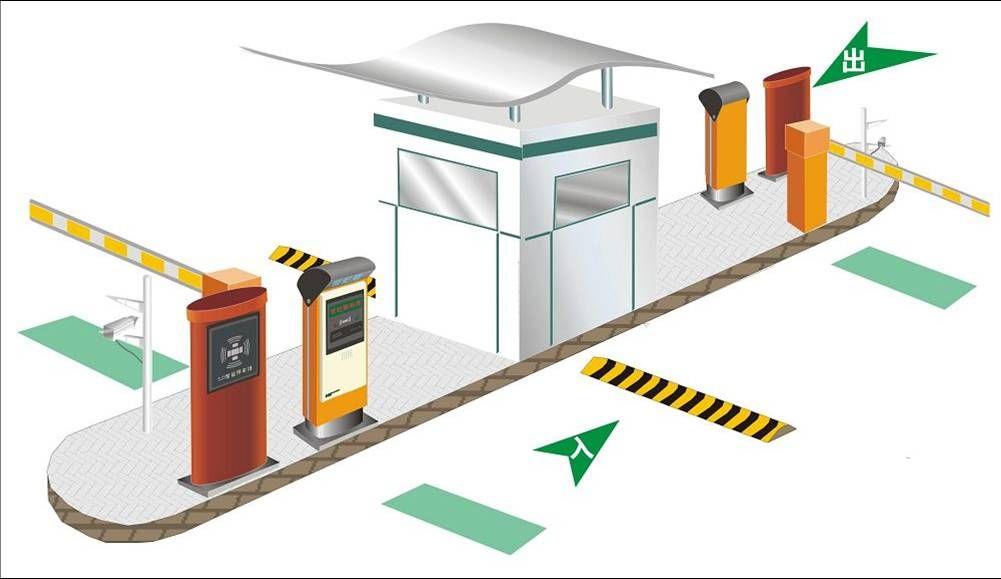 智能停车场 停车场系统