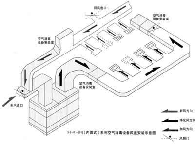 中央空调内置臭氧发生器